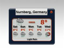 Nemesis II Weather