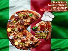 Slice O' Pizza Weather