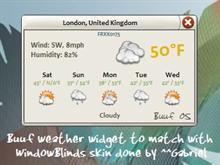 Buuf Weather