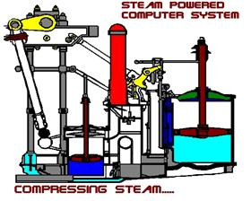 Steam Powered Computers